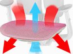 воздухопроницаемый сетчатый материал Thermoelastic