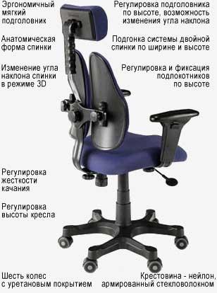 Настройка кресла DuoRest