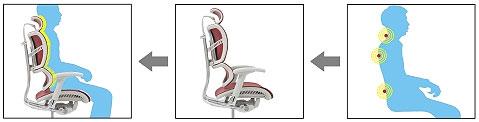 Кресла серии Expert Fly