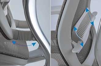 спинка кресла Expert Spring с активным поясничным валиком